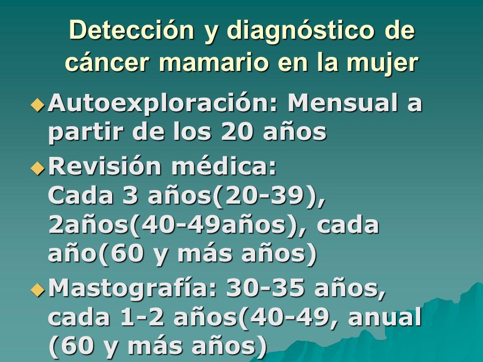 Detección y diagnóstico de cáncer mamario en la mujer