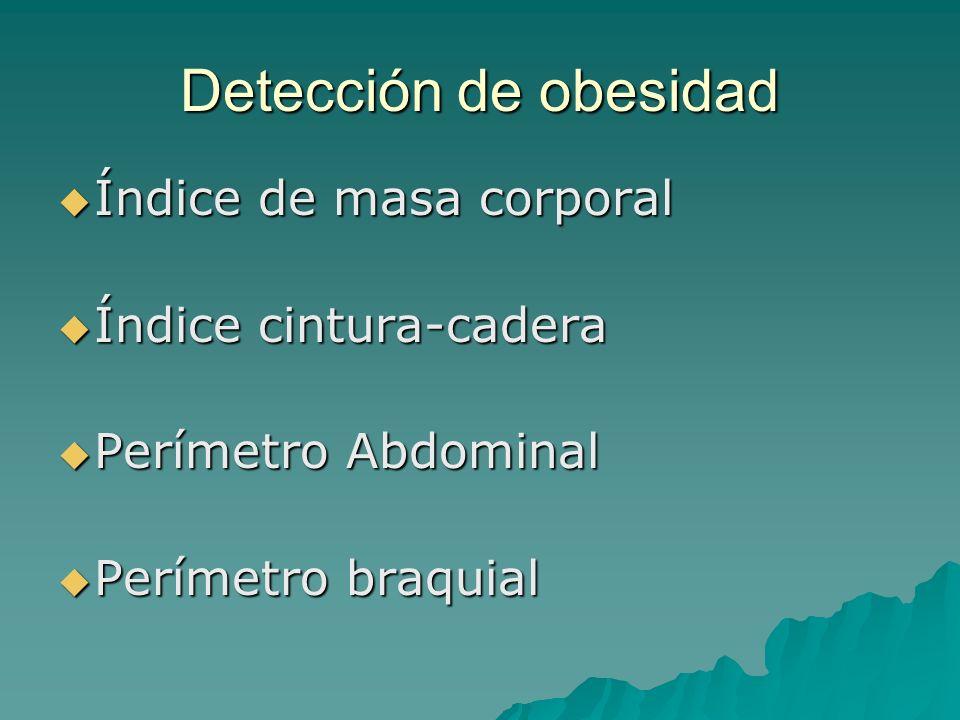 Detección de obesidad Índice de masa corporal Índice cintura-cadera