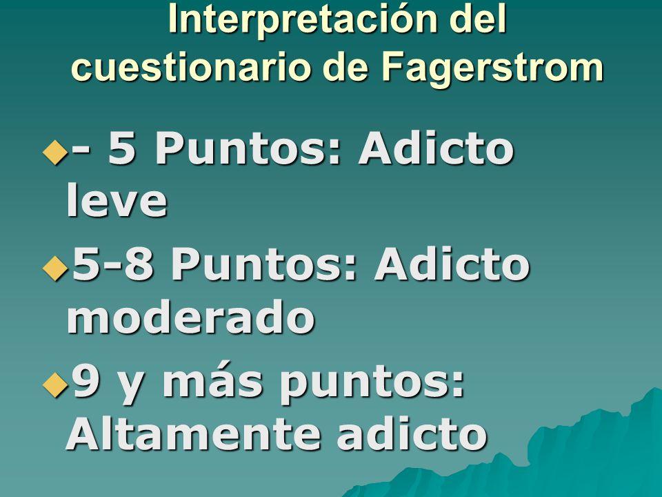 Interpretación del cuestionario de Fagerstrom