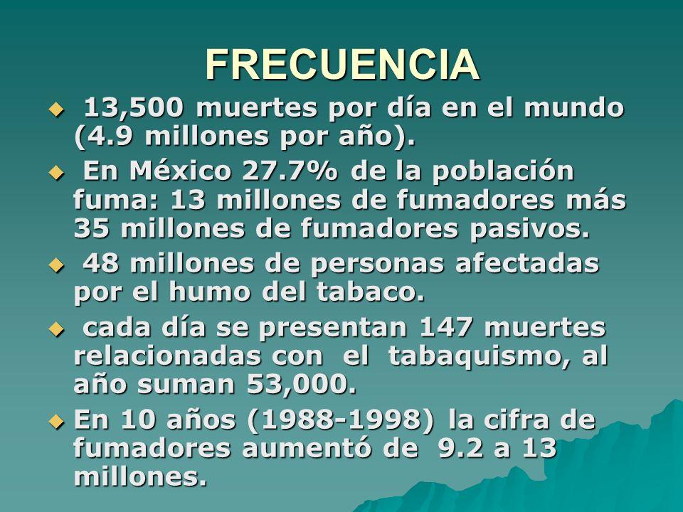 FRECUENCIA 13,500 muertes por día en el mundo (4.9 millones por año).