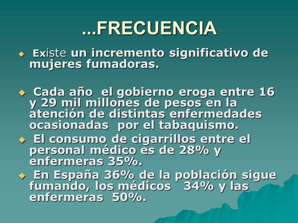 ...FRECUENCIA Existe un incremento significativo de mujeres fumadoras.