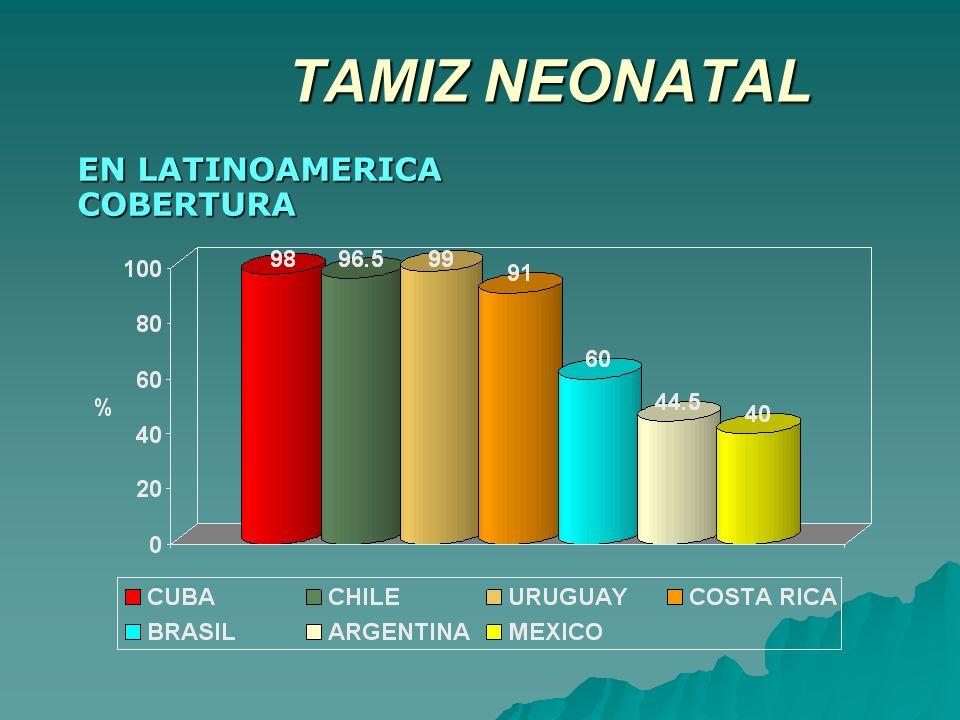 TAMIZ NEONATAL EN LATINOAMERICA COBERTURA