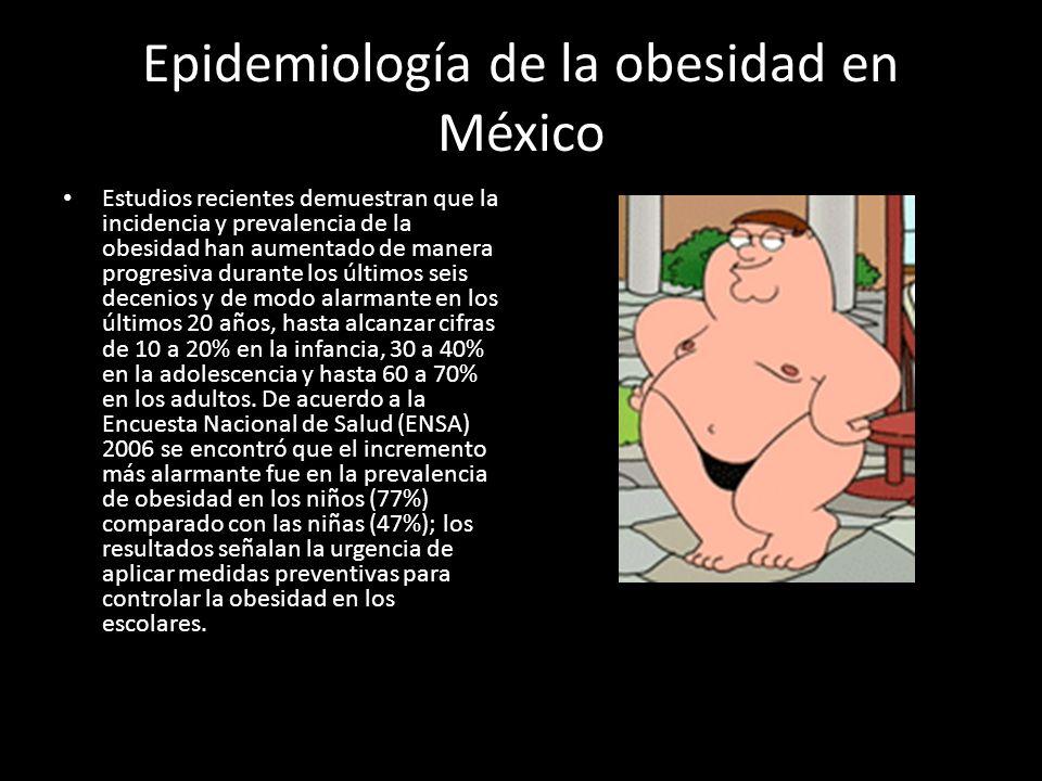 Epidemiología de la obesidad en México