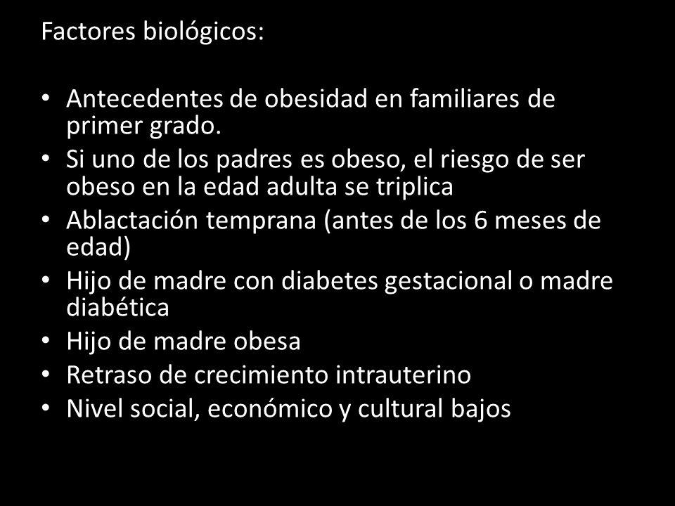 Factores biológicos:Antecedentes de obesidad en familiares de primer grado.