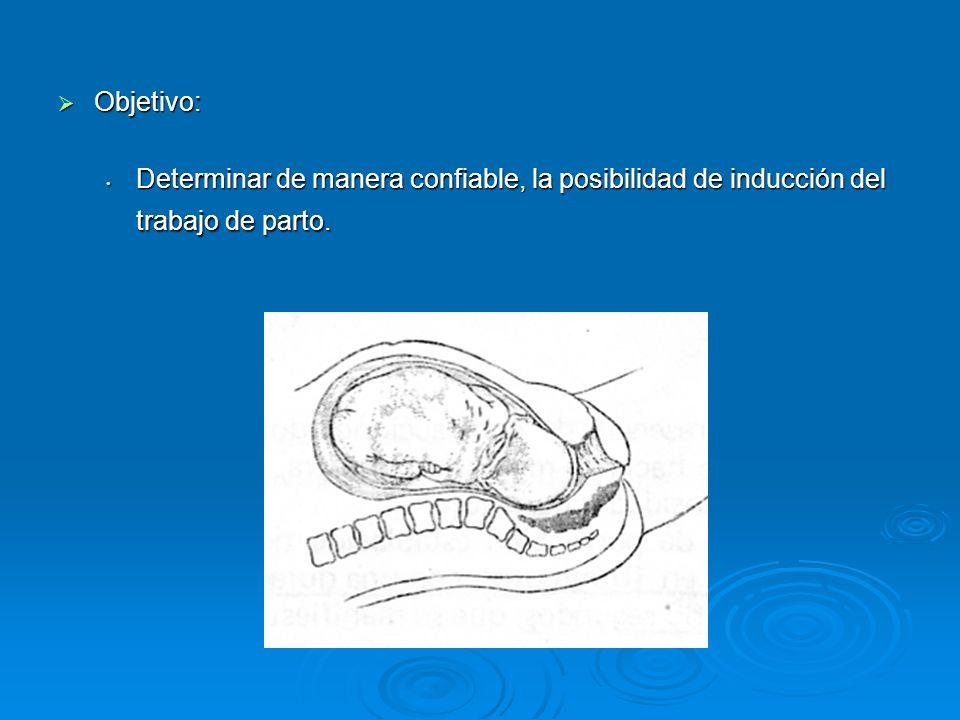 Objetivo: Determinar de manera confiable, la posibilidad de inducción del trabajo de parto.