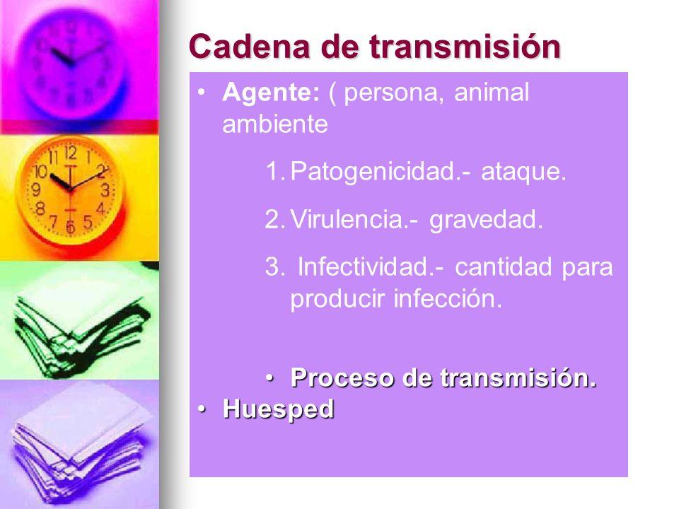 Cadena de transmisión Agente: ( persona, animal ambiente