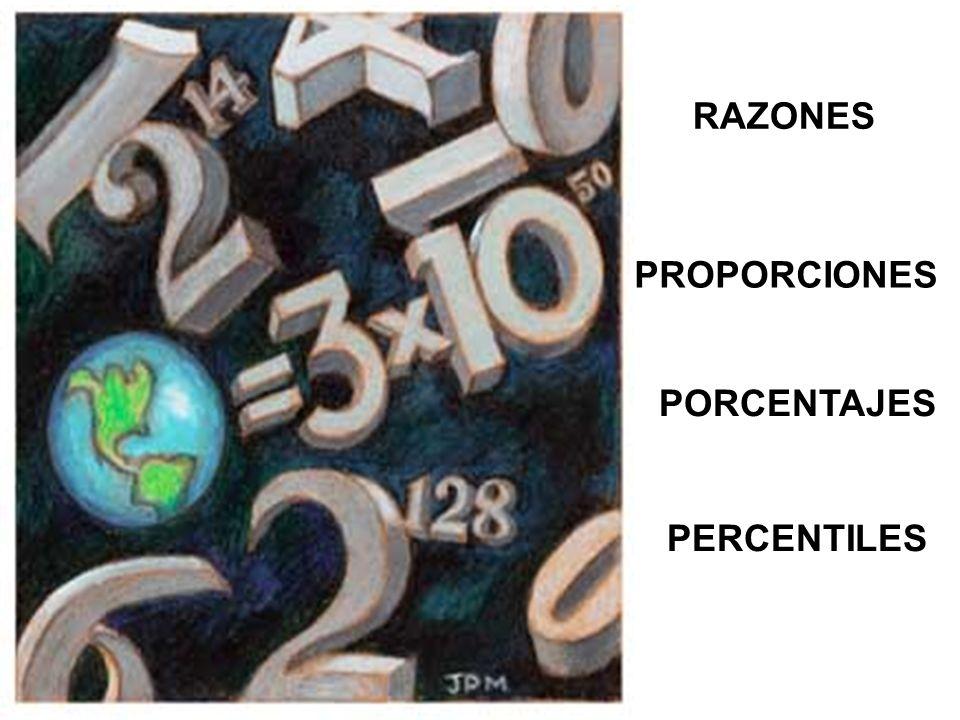 RAZONES PROPORCIONES PORCENTAJES PERCENTILES