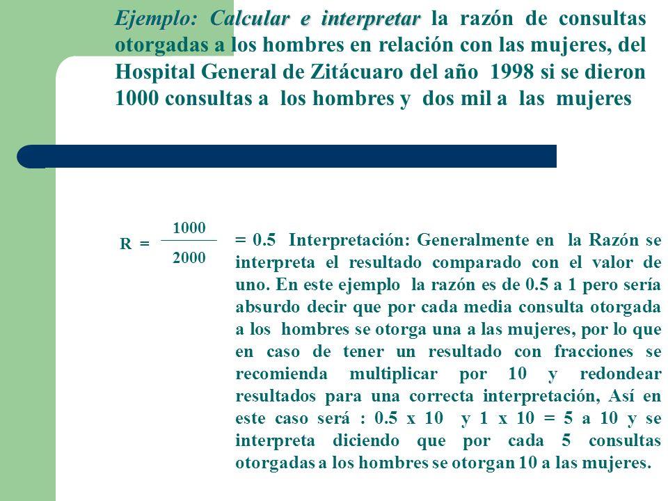 Ejemplo: Calcular e interpretar la razón de consultas otorgadas a los hombres en relación con las mujeres, del Hospital General de Zitácuaro del año 1998 si se dieron 1000 consultas a los hombres y dos mil a las mujeres