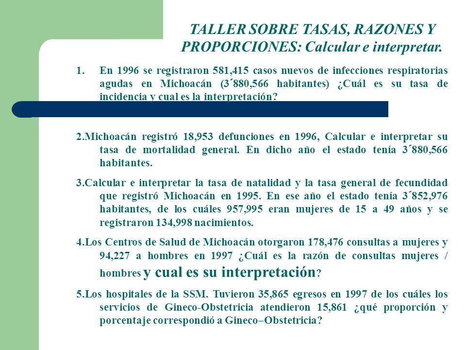 TALLER SOBRE TASAS, RAZONES Y PROPORCIONES: Calcular e interpretar.
