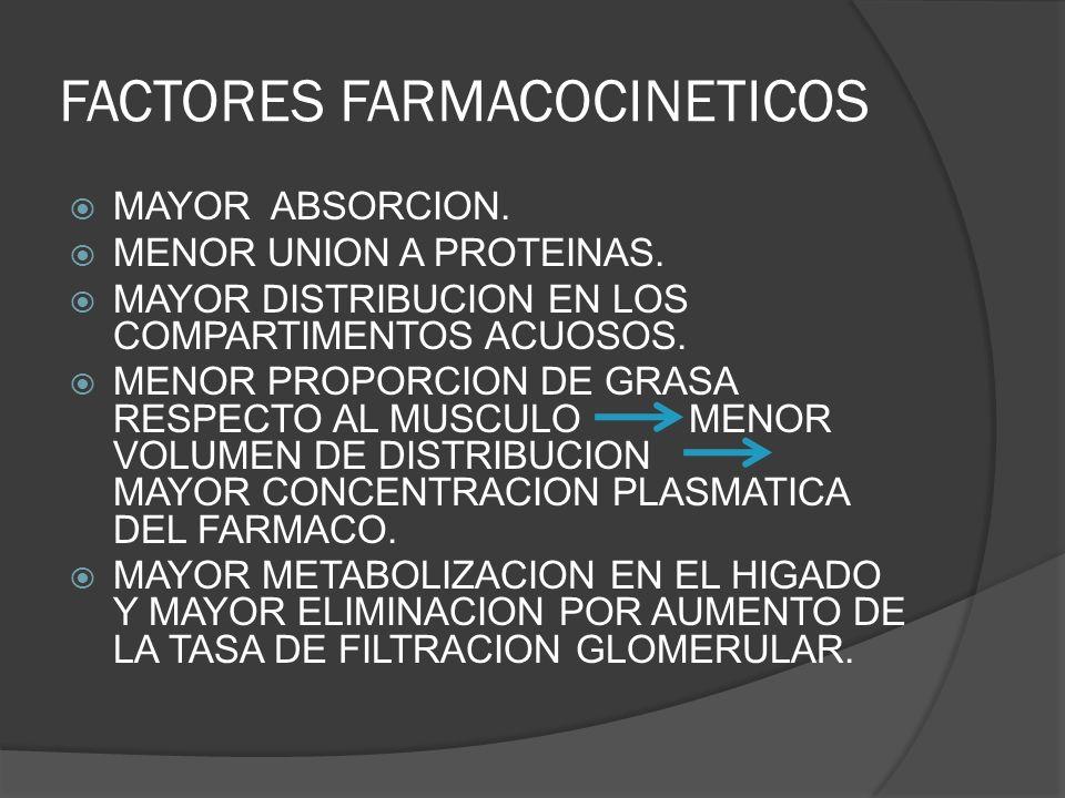 FACTORES FARMACOCINETICOS