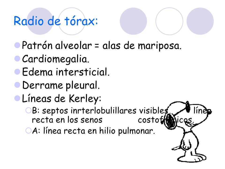Radio de tórax: Patrón alveolar = alas de mariposa. Cardiomegalia.