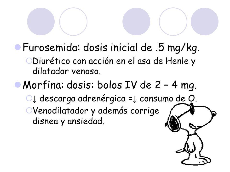 Furosemida: dosis inicial de .5 mg/kg.
