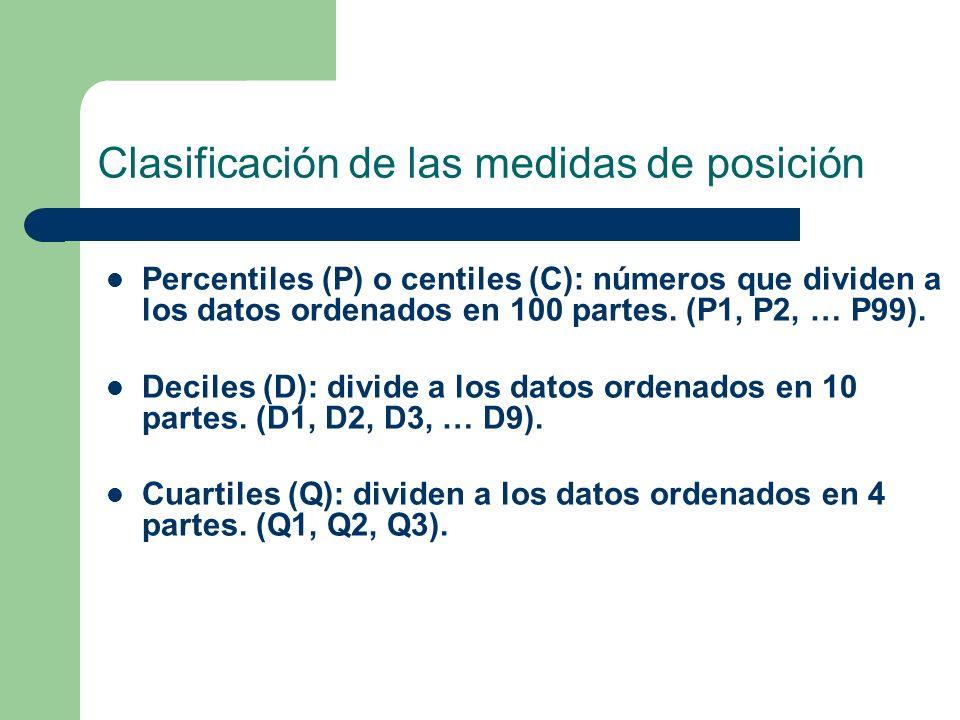 Clasificación de las medidas de posición