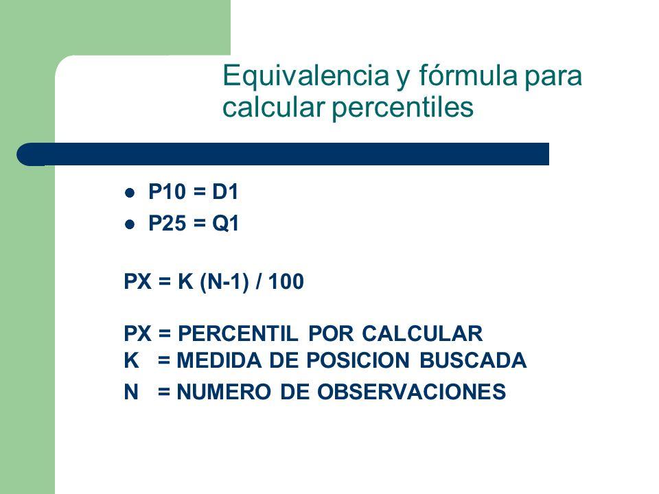 Equivalencia y fórmula para calcular percentiles