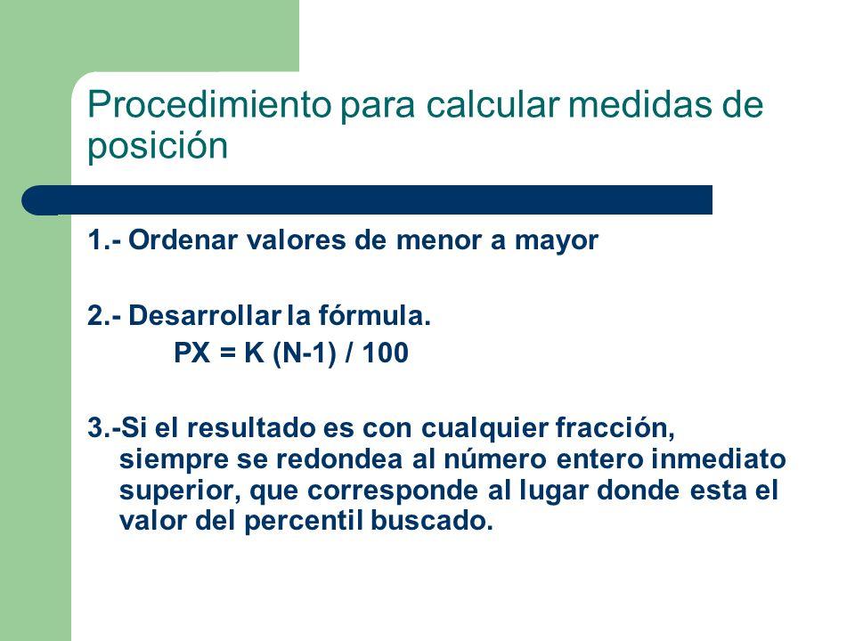 Procedimiento para calcular medidas de posición