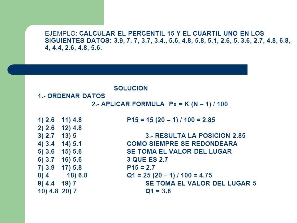 EJEMPLO: CALCULAR EL PERCENTIL 15 Y EL CUARTIL UNO EN LOS SIGUIENTES DATOS: 3.9, 7, 7, 3.7, 3.4., 5.6, 4.8, 5.8, 5.1, 2.6, 5, 3.6, 2.7, 4.8, 6.8, 4, 4.4, 2.6, 4.8, 5.6.