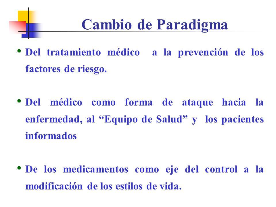 Cambio de Paradigma Del tratamiento médico a la prevención de los factores de riesgo.