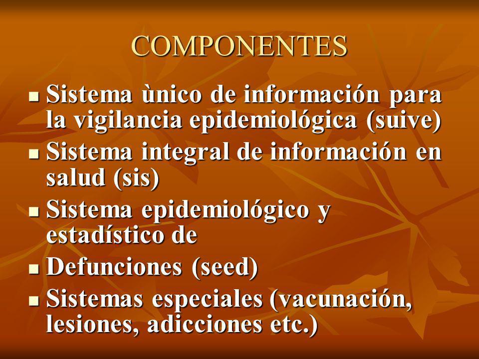 COMPONENTES Sistema ùnico de información para la vigilancia epidemiológica (suive) Sistema integral de información en salud (sis)