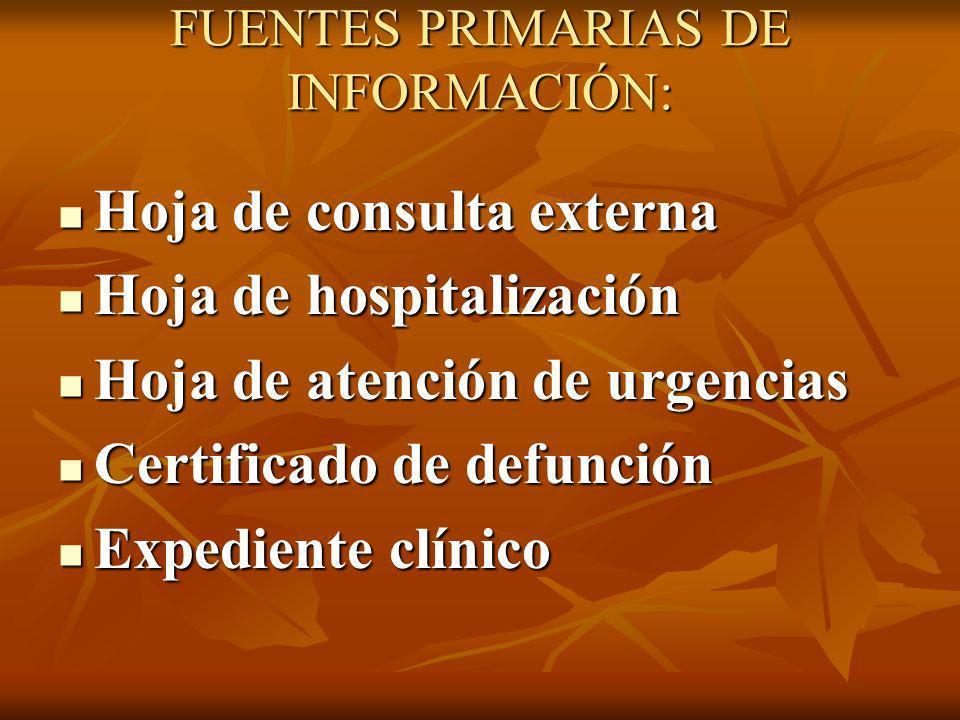 FUENTES PRIMARIAS DE INFORMACIÓN: