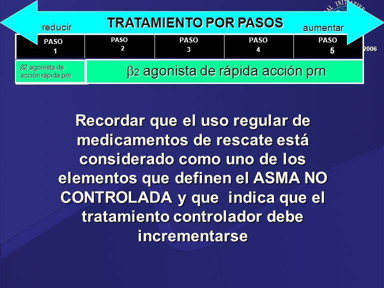 b2 agonista de rápida acción prn