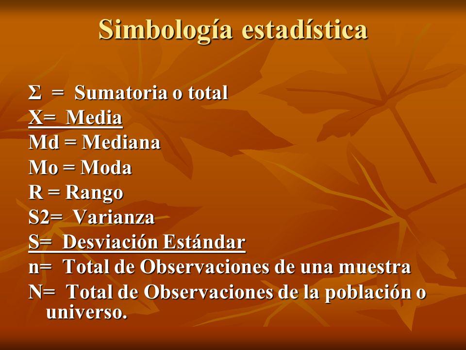 Simbología estadística