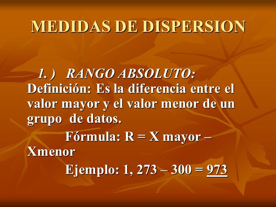 MEDIDAS DE DISPERSION1. ) RANGO ABSOLUTO: Definición: Es la diferencia entre el valor mayor y el valor menor de un grupo de datos.