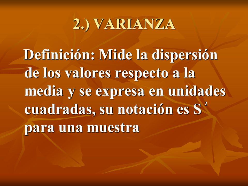 2.) VARIANZA