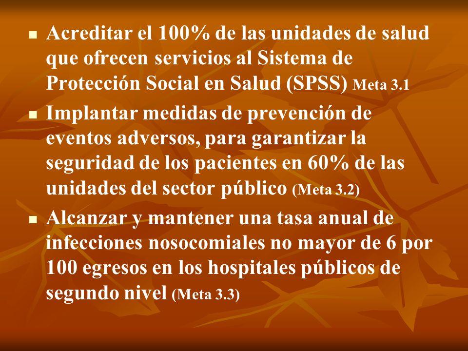 Acreditar el 100% de las unidades de salud que ofrecen servicios al Sistema de Protección Social en Salud (SPSS) Meta 3.1