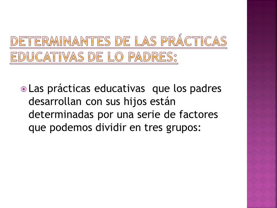 Determinantes de las prácticas educativas de lo padres: