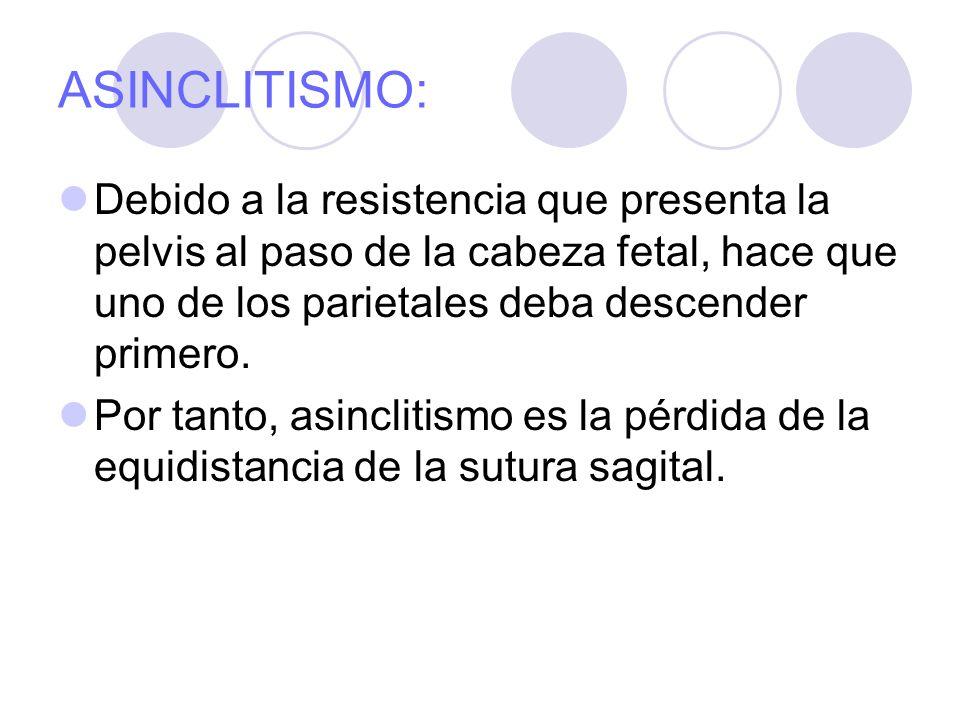 ASINCLITISMO: Debido a la resistencia que presenta la pelvis al paso de la cabeza fetal, hace que uno de los parietales deba descender primero.