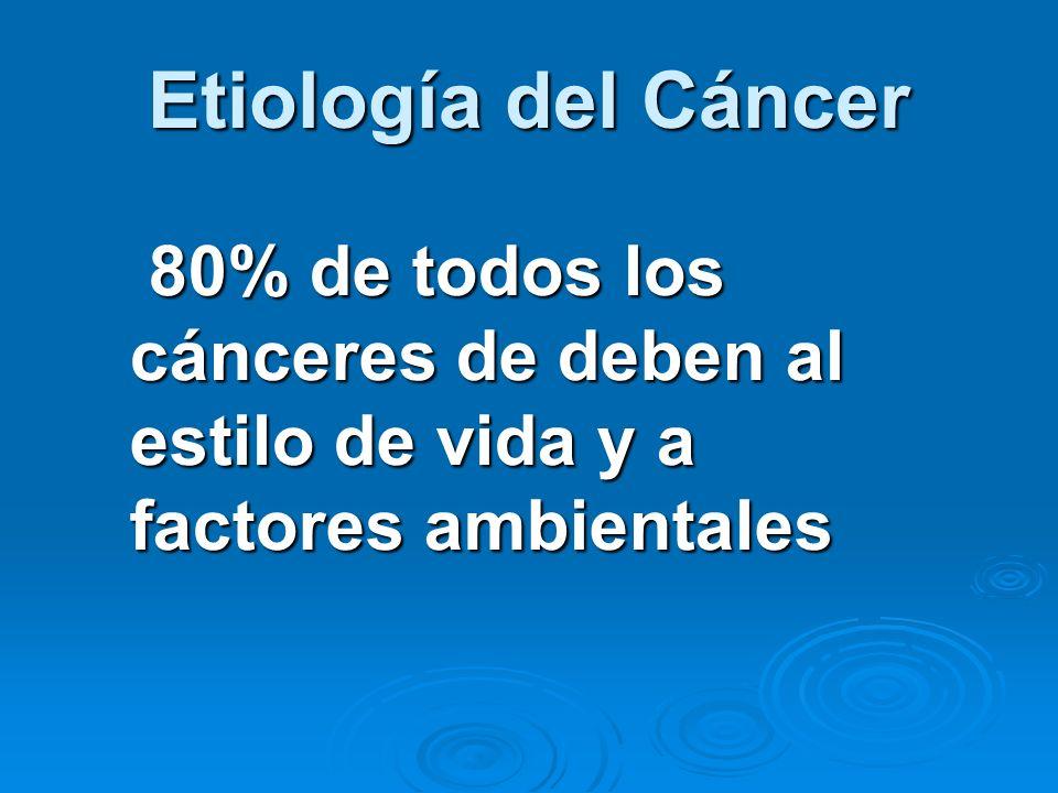 Etiología del Cáncer 80% de todos los cánceres de deben al estilo de vida y a factores ambientales.