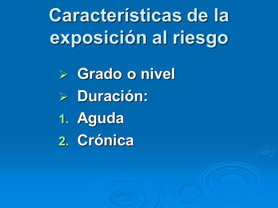 Características de la exposición al riesgo