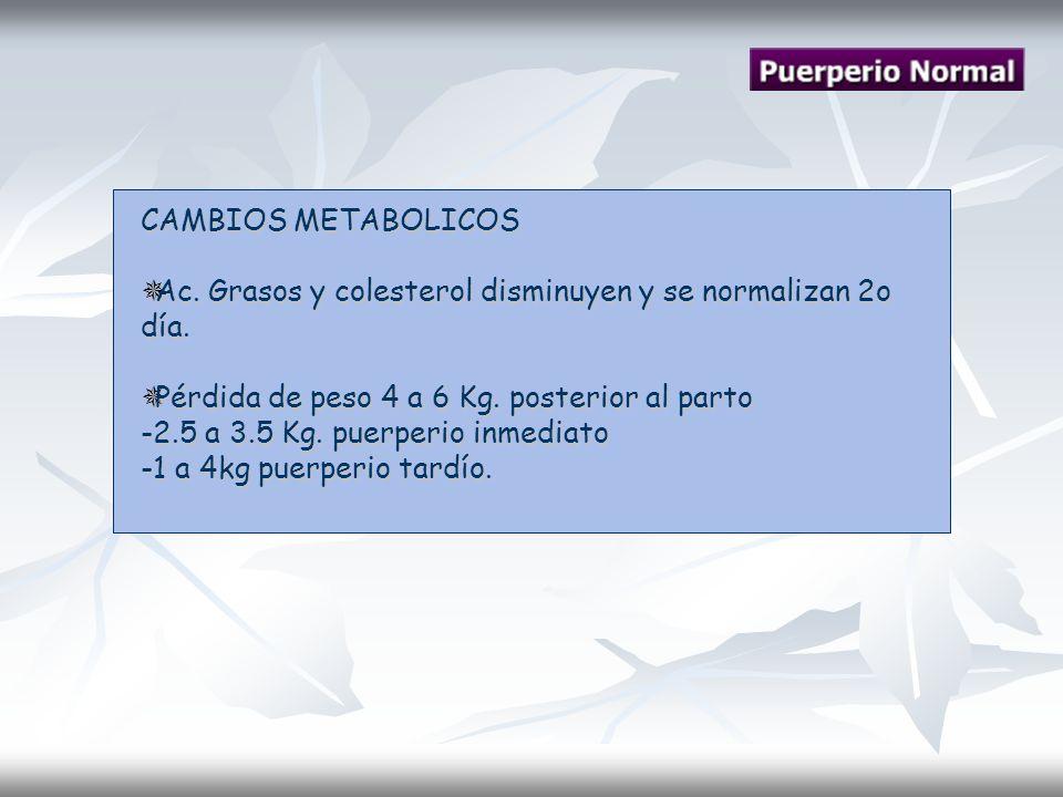 CAMBIOS METABOLICOS Ac. Grasos y colesterol disminuyen y se normalizan 2o día. Pérdida de peso 4 a 6 Kg. posterior al parto.
