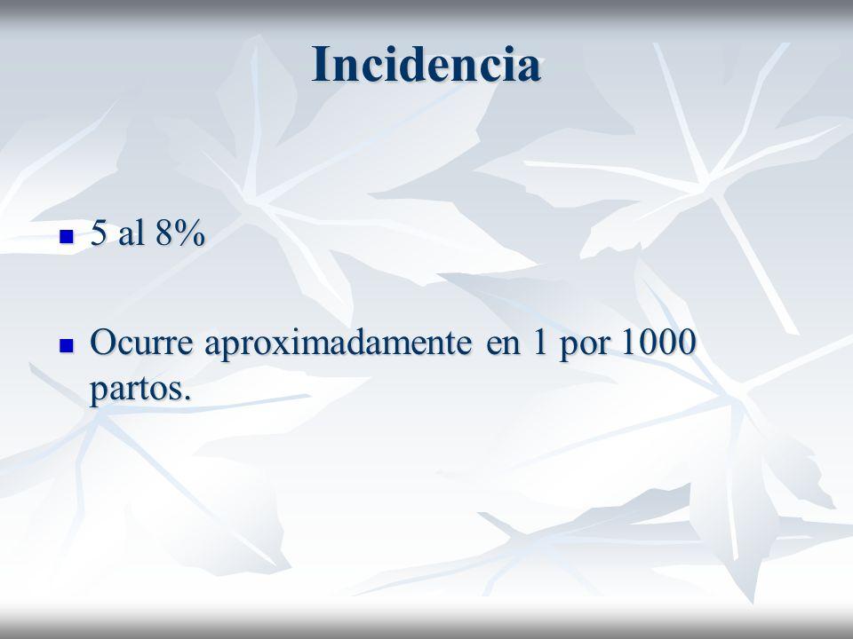 Incidencia 5 al 8% Ocurre aproximadamente en 1 por 1000 partos.