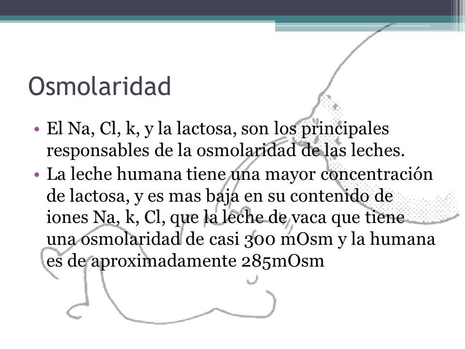 Osmolaridad El Na, Cl, k, y la lactosa, son los principales responsables de la osmolaridad de las leches.