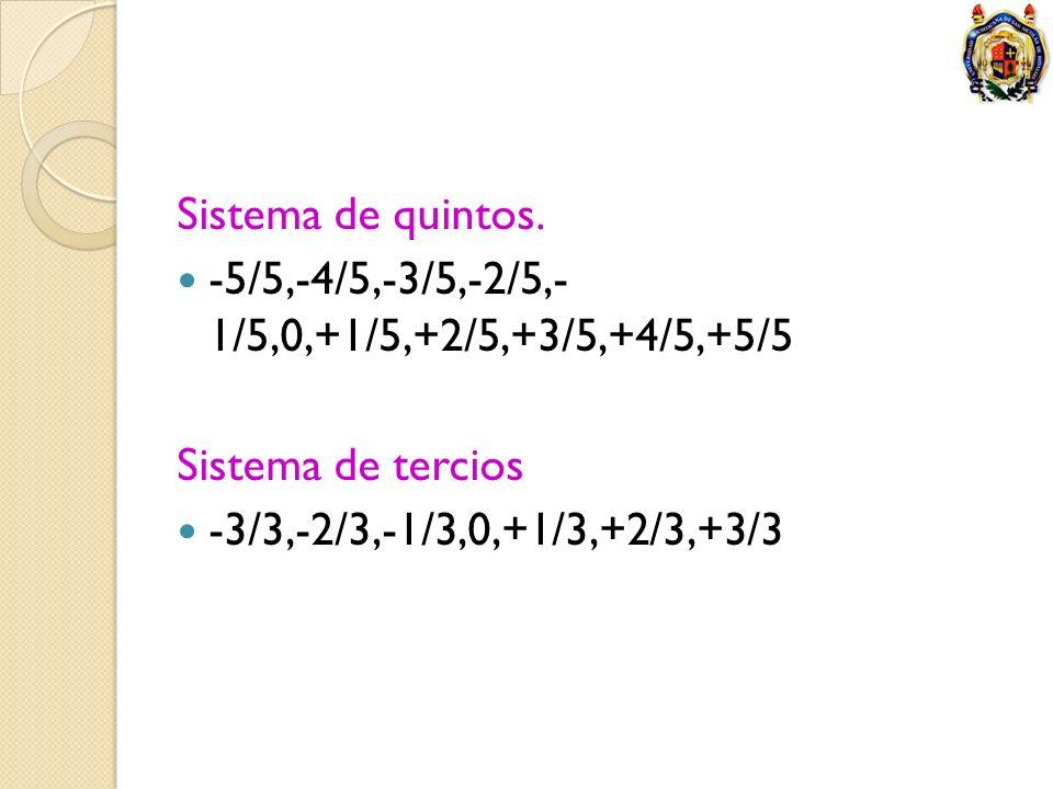Sistema de quintos.-5/5,-4/5,-3/5,-2/5,- 1/5,0,+1/5,+2/5,+3/5,+4/5,+5/5.