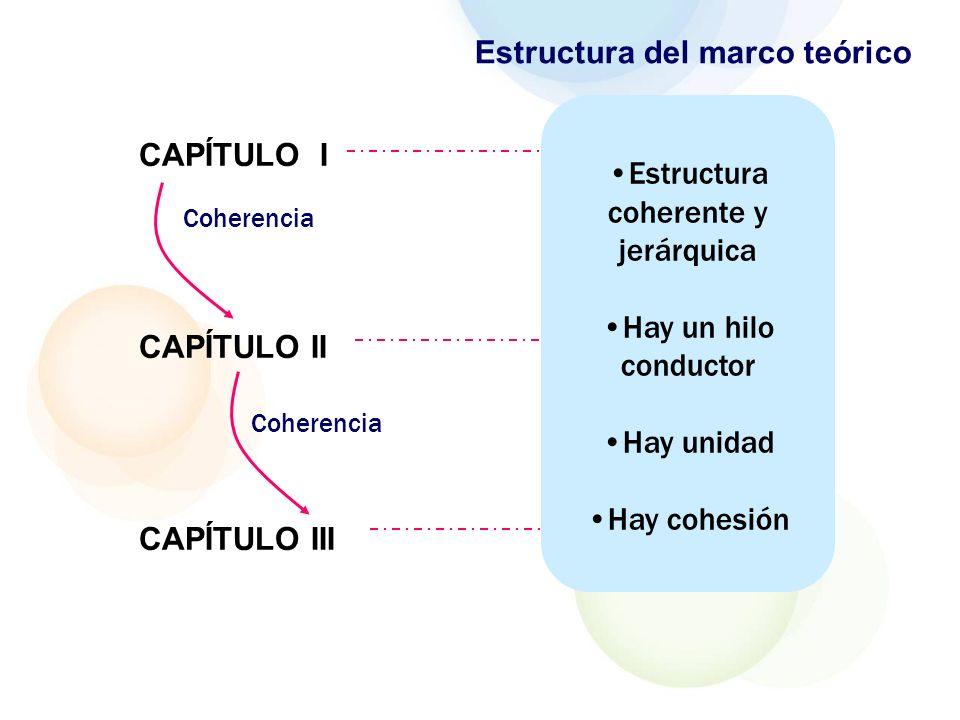 Estructura coherente y