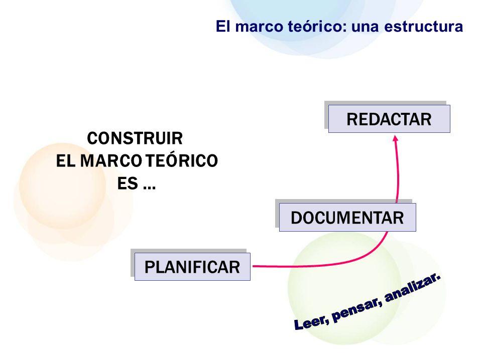CONSTRUIR EL MARCO TEÓRICO ES …