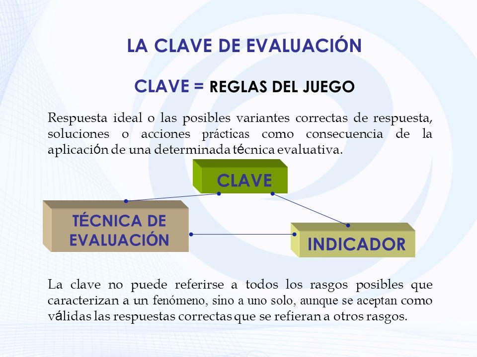 CLAVE = REGLAS DEL JUEGO