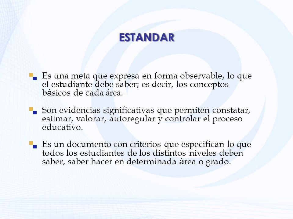 ESTANDAR Es una meta que expresa en forma observable, lo que el estudiante debe saber; es decir, los conceptos básicos de cada área.