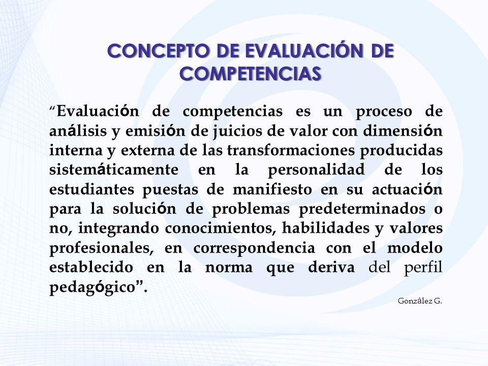 CONCEPTO DE EVALUACIÓN DE COMPETENCIAS