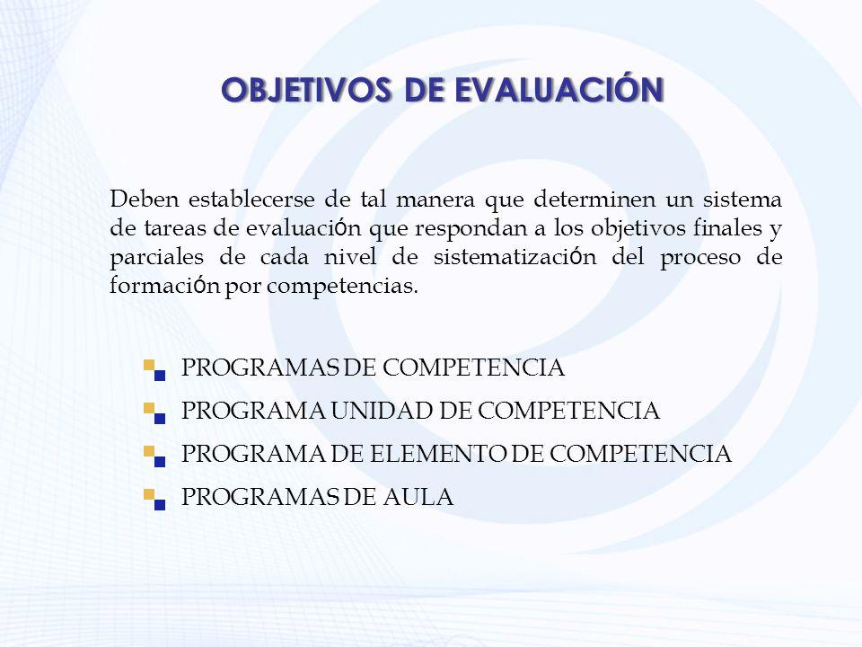 OBJETIVOS DE EVALUACIÓN