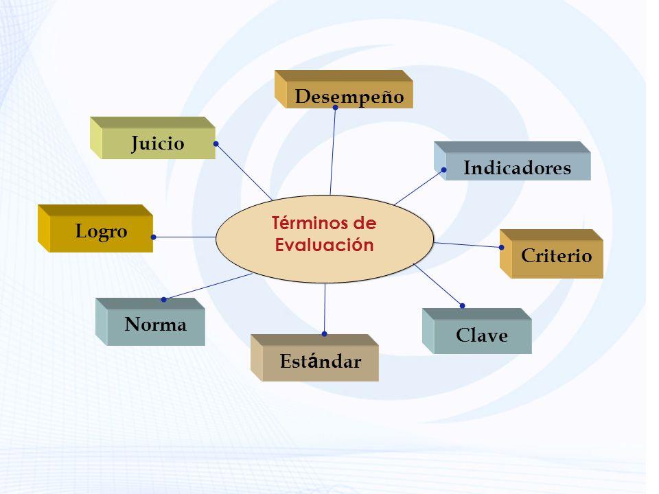Desempeño Juicio Indicadores Logro Criterio Norma Clave Estándar