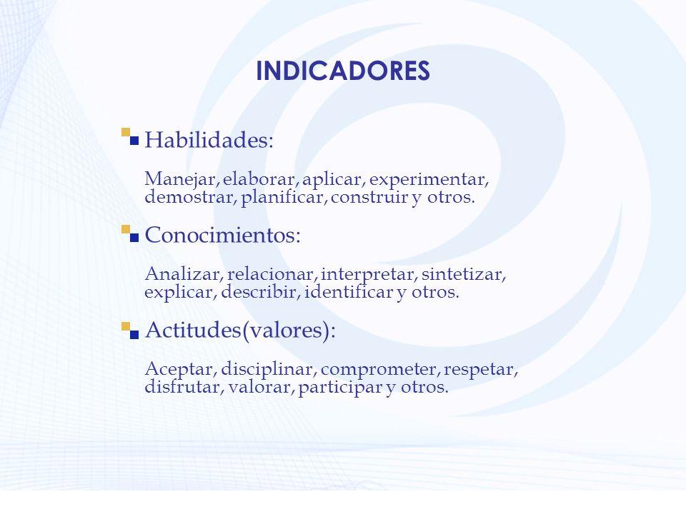 INDICADORES Habilidades: Conocimientos: Actitudes(valores):