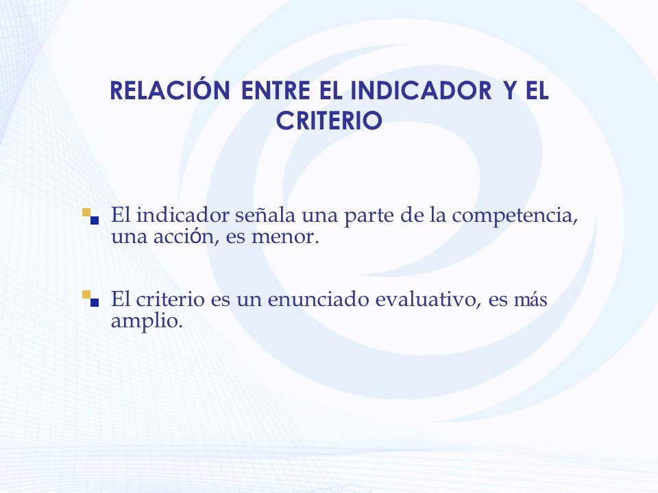 RELACIÓN ENTRE EL INDICADOR Y EL CRITERIO