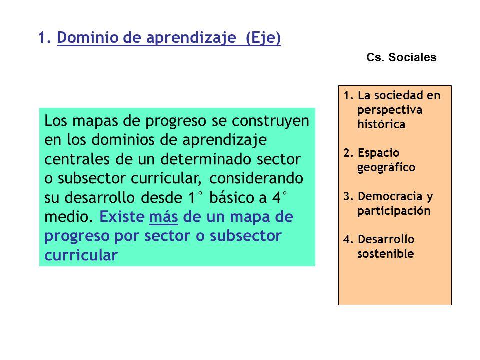 1. Dominio de aprendizaje (Eje)