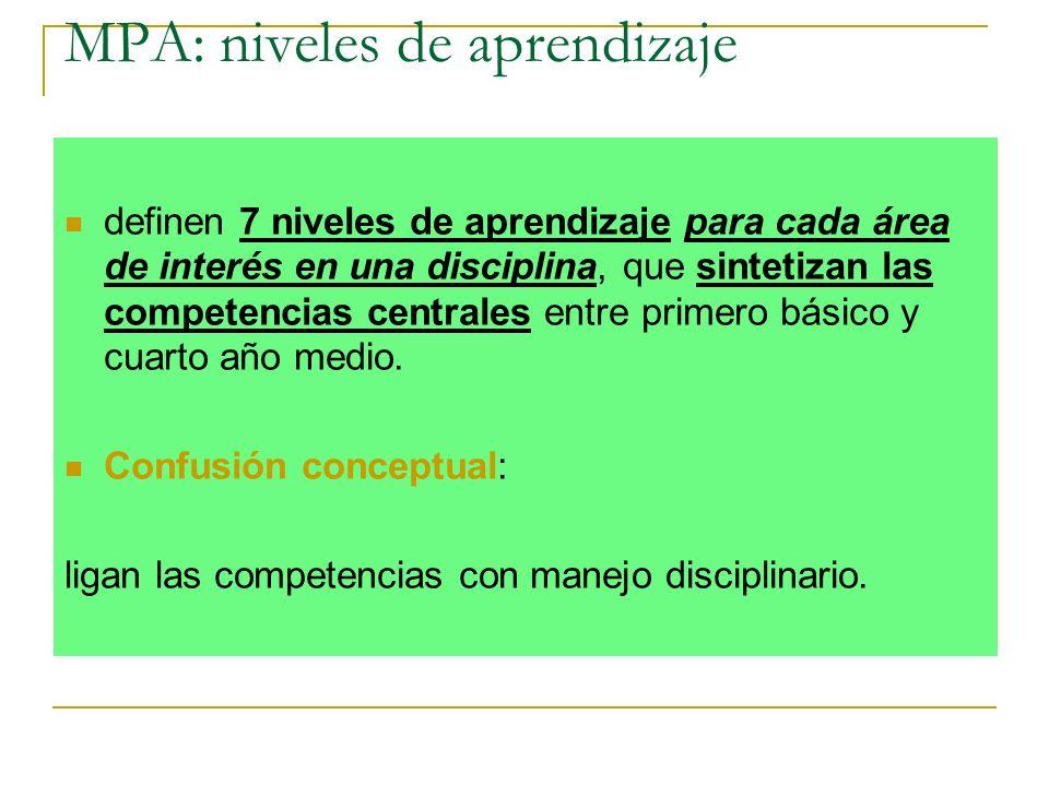MPA: niveles de aprendizaje
