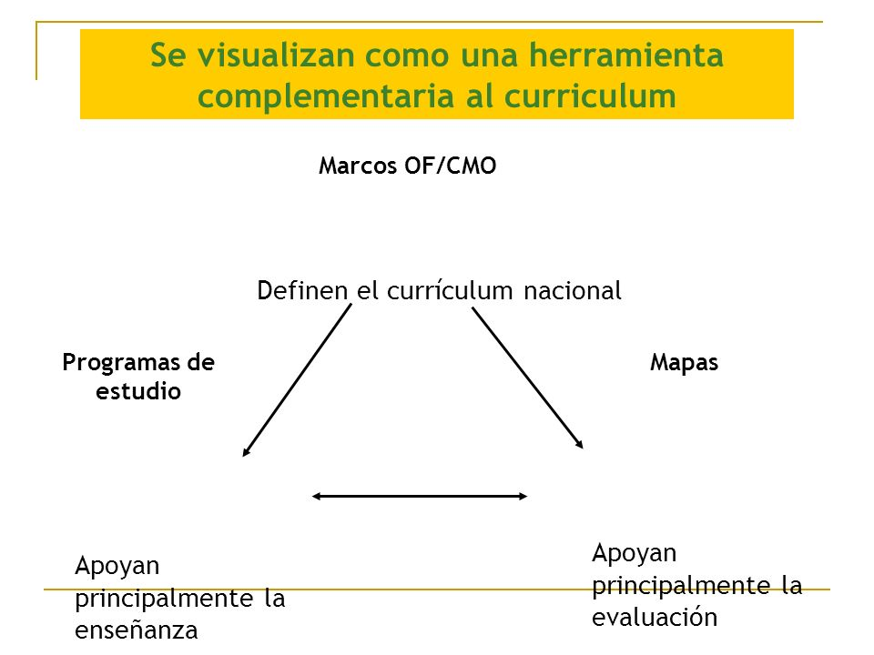Se visualizan como una herramienta complementaria al curriculum