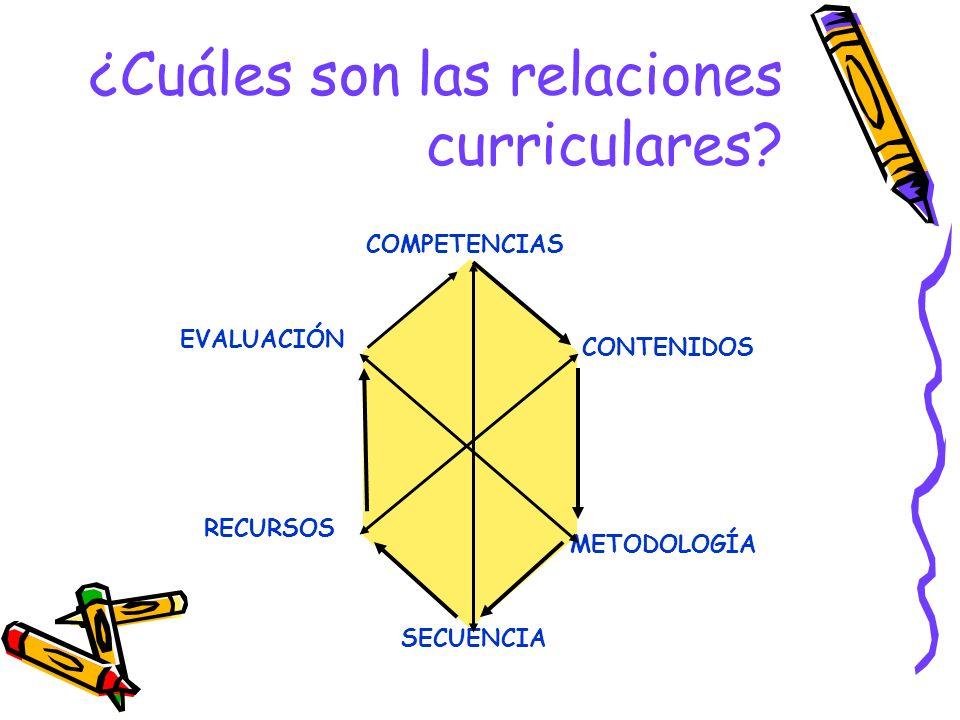 ¿Cuáles son las relaciones curriculares