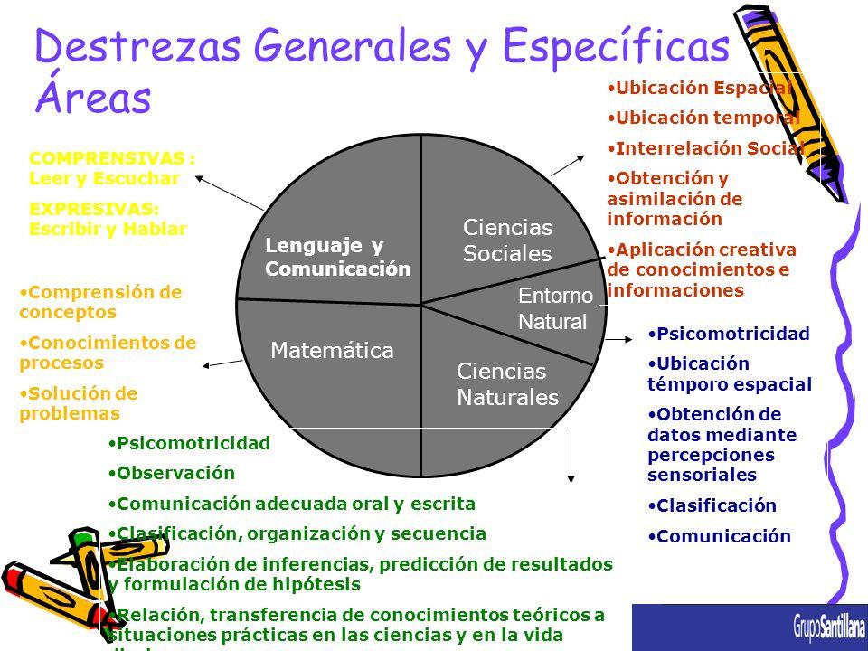 Destrezas Generales y Específicas Áreas